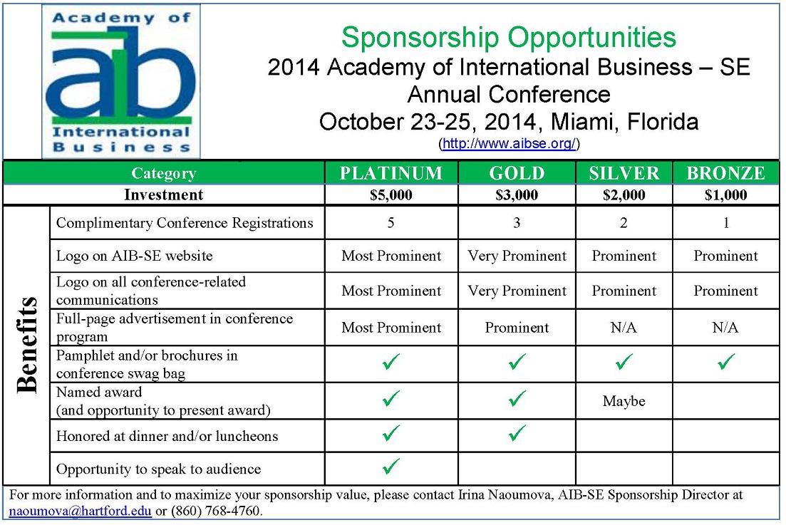 AIB-SE Sponsorship Tiers